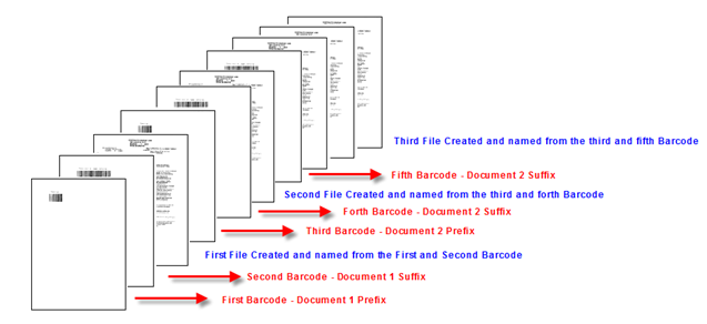 Using barcode to scan back files with File by Barcode Suite