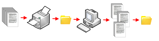 Mark Separator separates scanned files when a Mark is found on a page. quick Screen Shot